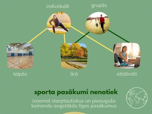 Informācija par treniņu norisi no 17.10.2020.-06.11.2020.